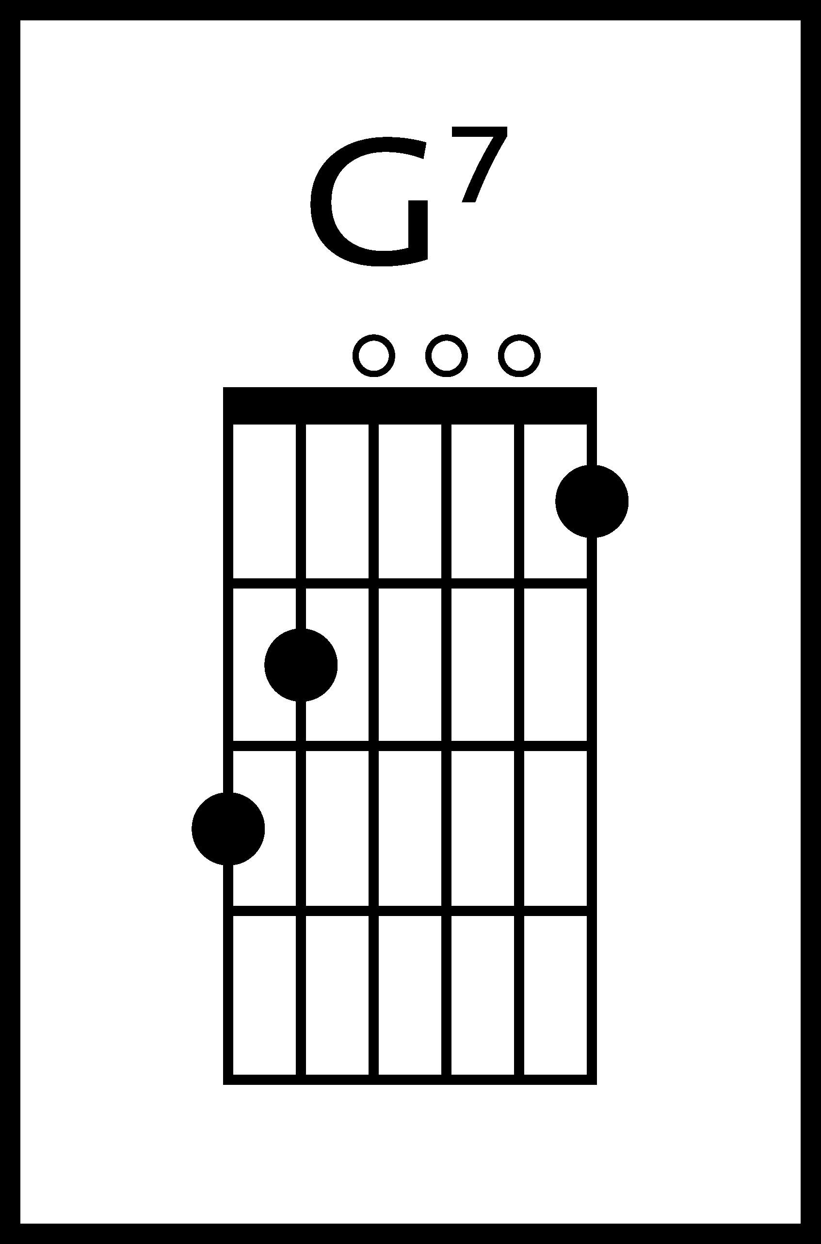 Pin Gmaj7-guitar-chord-chart on Pinterest