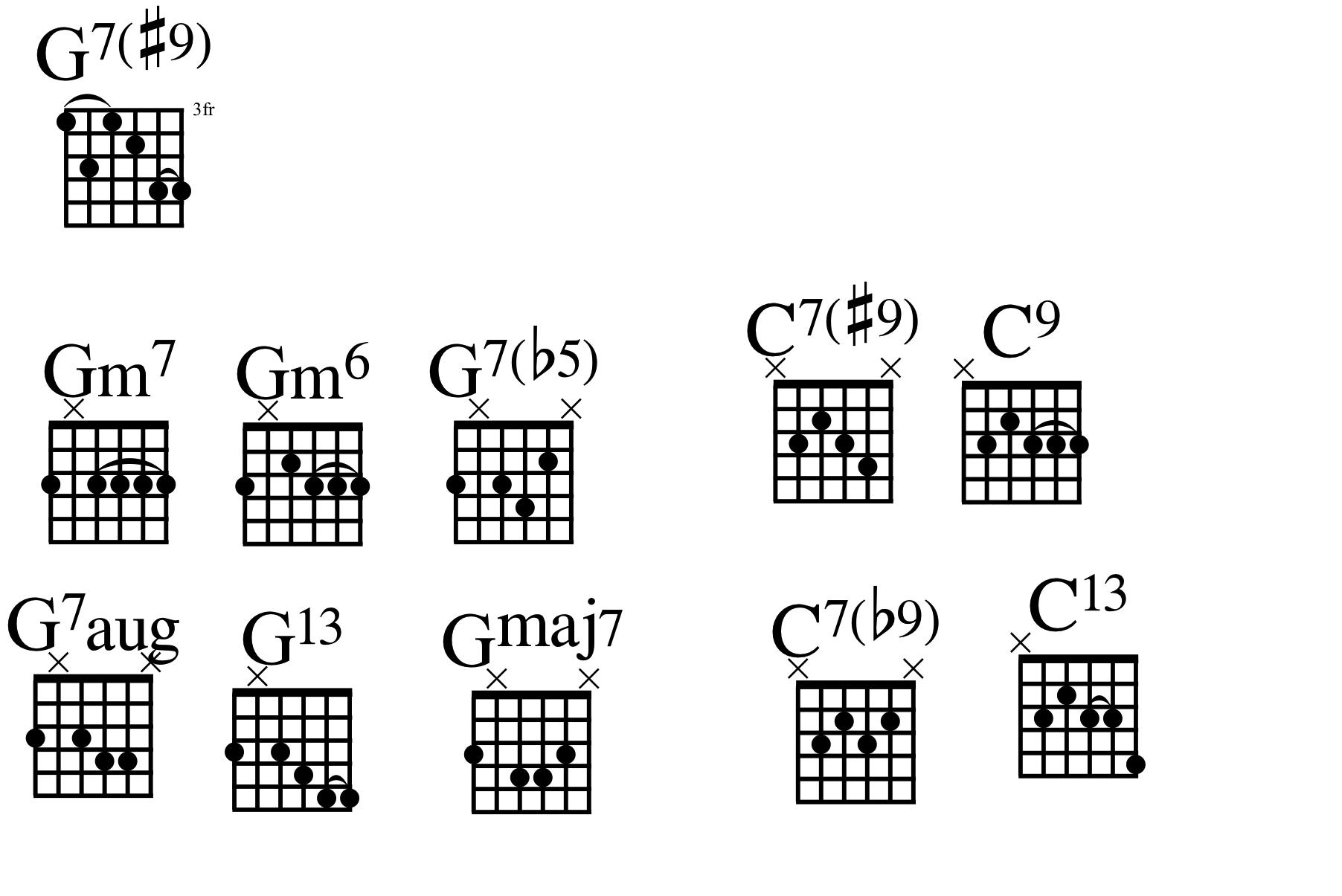 Basic Jazz Shapes Sawdust